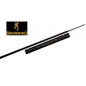 Browning Syntec Specimen Top Kit